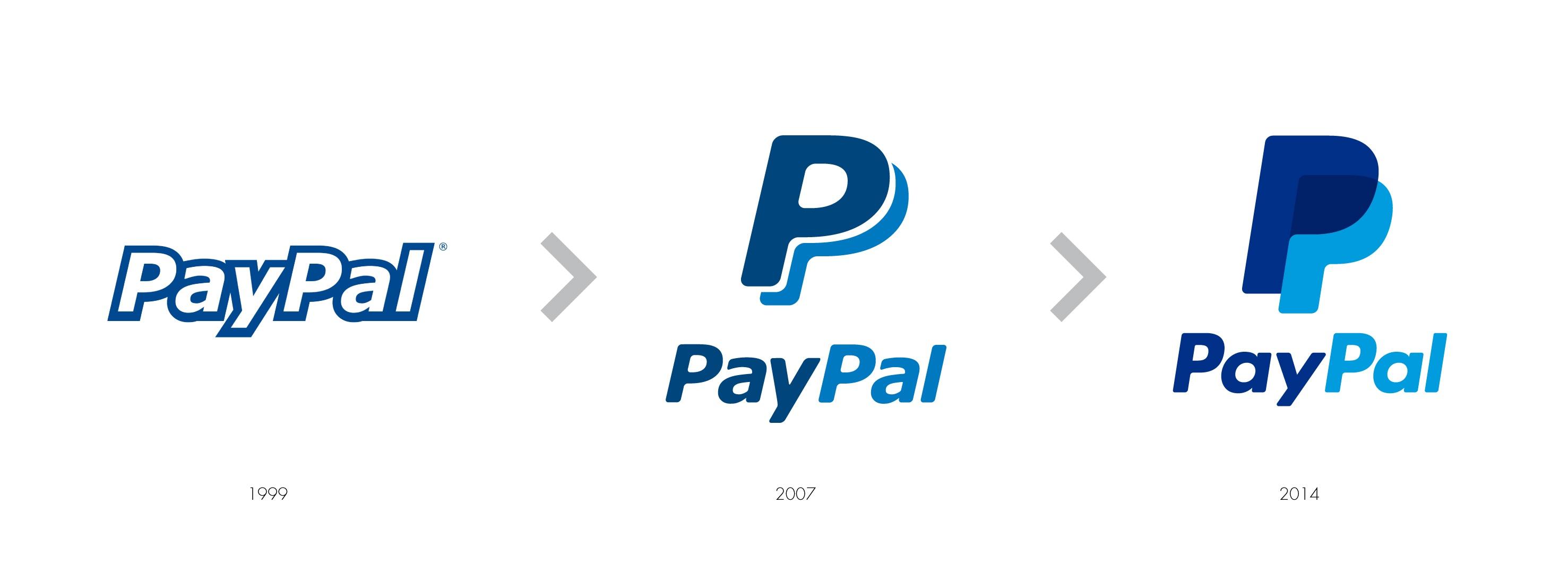 Branding Paypal