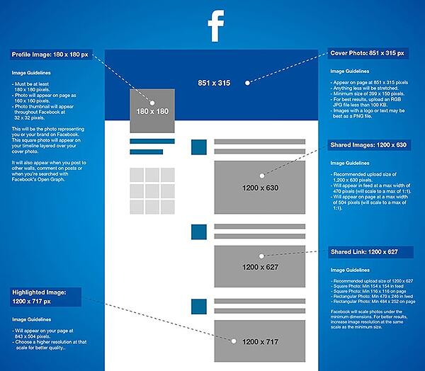Facebook Ads Bildmaße