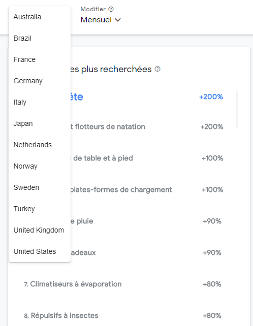 selectionner pays google nouvel outil