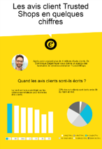 Preview-infographie-chifres-avis-clients-2015.png